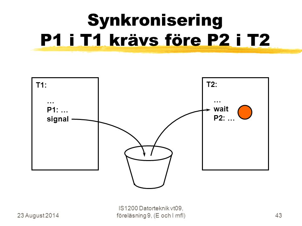 23 August 2014 IS1200 Datorteknik vt09, föreläsning 9, (E och I mfl)43 Synkronisering P1 i T1 krävs före P2 i T2 … P1: … signal … wait P2: … T1: T2: