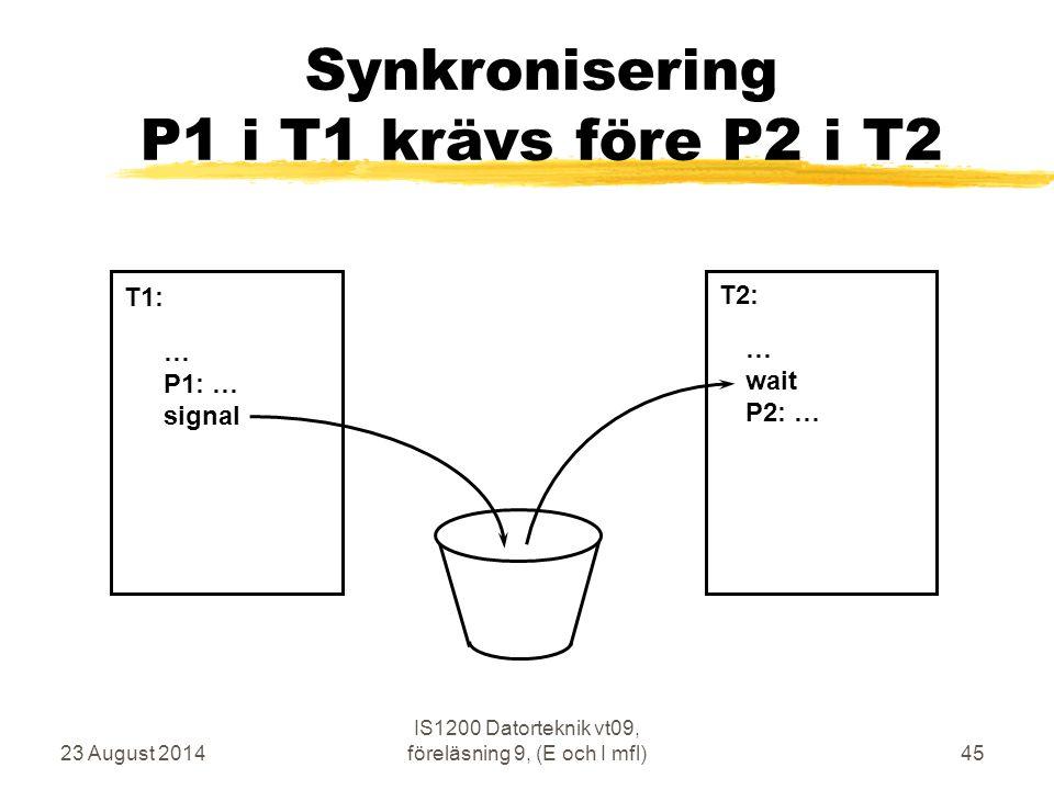 23 August 2014 IS1200 Datorteknik vt09, föreläsning 9, (E och I mfl)45 Synkronisering P1 i T1 krävs före P2 i T2 … P1: … signal … wait P2: … T1: T2: