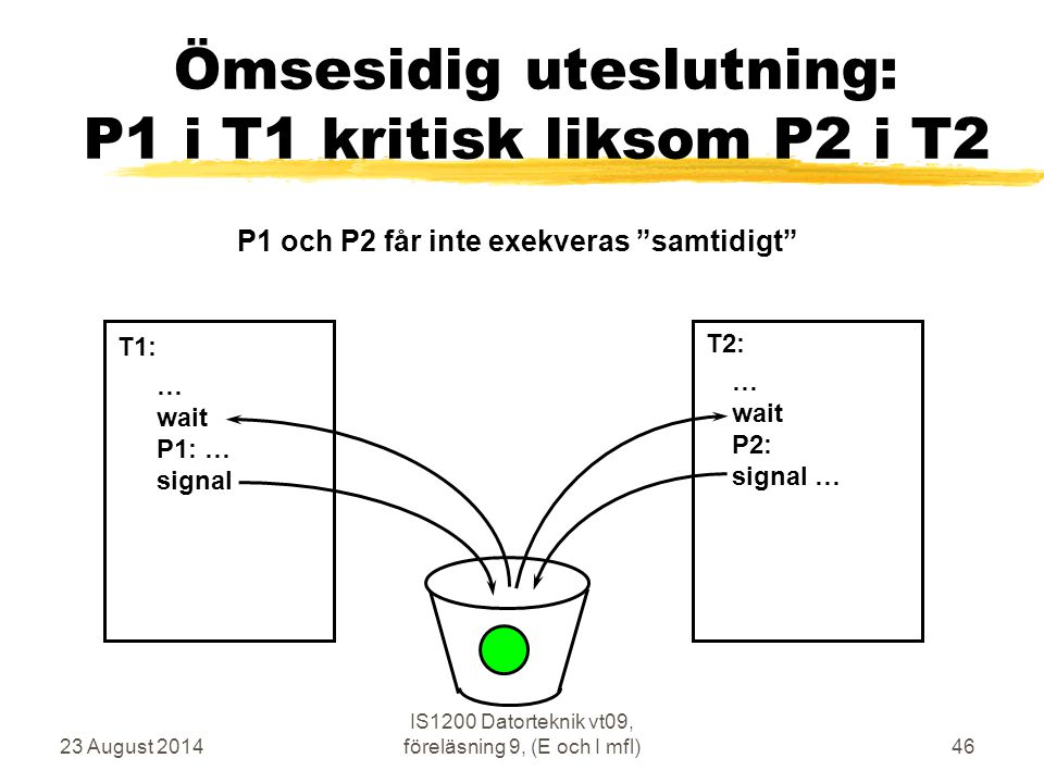 23 August 2014 IS1200 Datorteknik vt09, föreläsning 9, (E och I mfl)46 Ömsesidig uteslutning: P1 i T1 kritisk liksom P2 i T2 … wait P1: … signal … wai