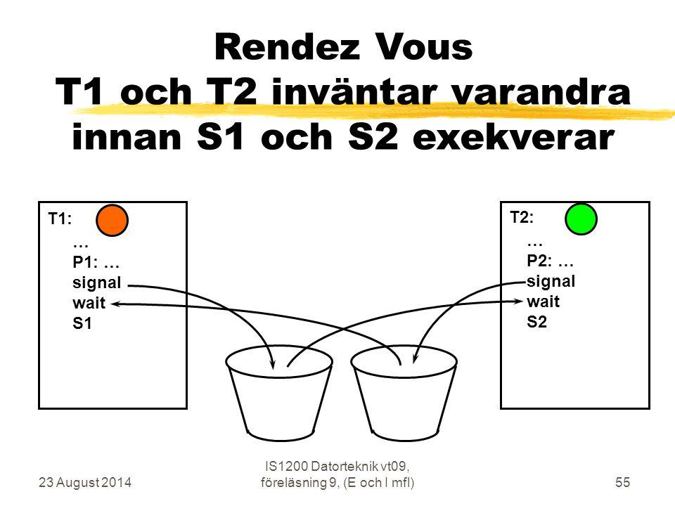 23 August 2014 IS1200 Datorteknik vt09, föreläsning 9, (E och I mfl)55 Rendez Vous T1 och T2 inväntar varandra innan S1 och S2 exekverar … P1: … signa