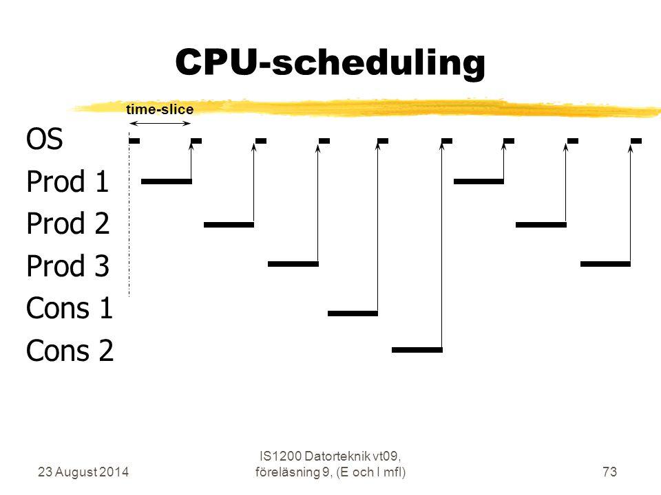23 August 2014 IS1200 Datorteknik vt09, föreläsning 9, (E och I mfl)73 CPU-scheduling OS Prod 1 Prod 2 Prod 3 Cons 1 Cons 2 time-slice
