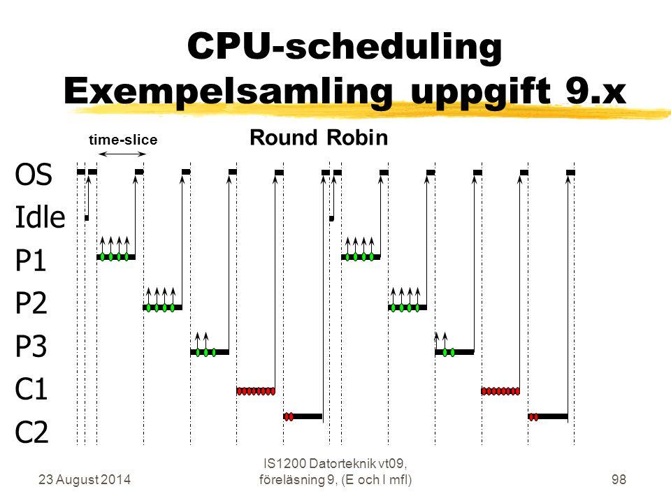 23 August 2014 IS1200 Datorteknik vt09, föreläsning 9, (E och I mfl)98 OS Idle P1 P2 P3 C1 C2 Round Robin CPU-scheduling Exempelsamling uppgift 9.x ti