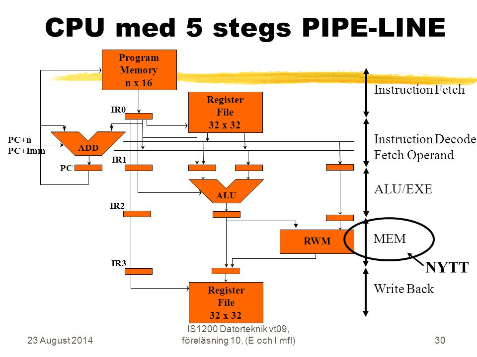 23 August 2014 IS1200 Datorteknik vt09, föreläsning 10, (E och I mfl)30 CPU med 5 stegs PIPE-LINE ALU/EXEInstruction Decode Fetch Operand MEMInstructi