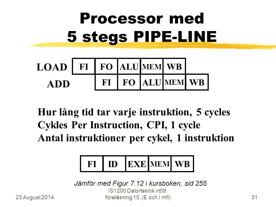 23 August 2014 IS1200 Datorteknik vt09, föreläsning 10, (E och I mfl)31 Processor med 5 stegs PIPE-LINE LOAD FIFOALUWB MEM FIFOALUWB MEM ADD Hur lång tid tar varje instruktion, 5 cycles Cykles Per Instruction, CPI, 1 cycle Antal instruktioner per cykel, 1 instruktion FIIDEXEWB MEM Jämför med Figur 7.12 i kursboken, sid 255