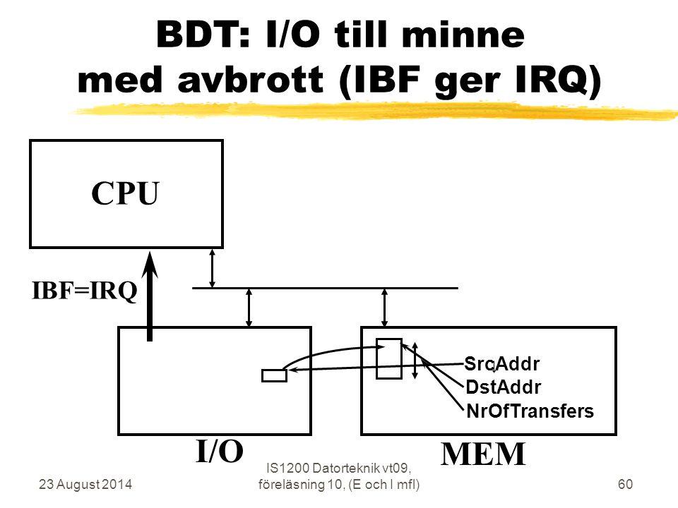 23 August 2014 IS1200 Datorteknik vt09, föreläsning 10, (E och I mfl)60 BDT: I/O till minne med avbrott (IBF ger IRQ) CPU MEM I/O SrcAddr DstAddr NrOfTransfers IBF=IRQ