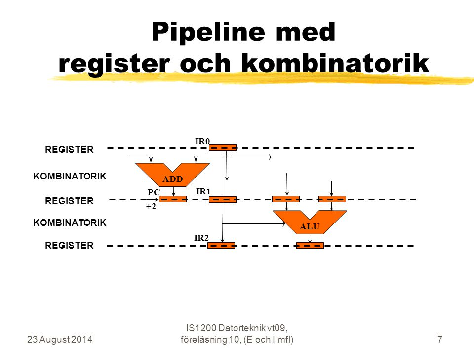 23 August 2014 IS1200 Datorteknik vt09, föreläsning 10, (E och I mfl)7 Pipeline med register och kombinatorik ALU PC ADD IR0 IR1 IR2 +2 REGISTER KOMBINATORIK REGISTER KOMBINATORIK REGISTER