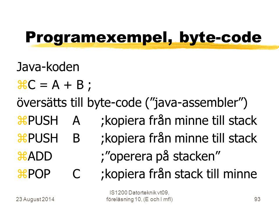 23 August 2014 IS1200 Datorteknik vt09, föreläsning 10, (E och I mfl)93 Programexempel, byte-code Java-koden zC = A + B ; översätts till byte-code ( java-assembler ) zPUSHA;kopiera från minne till stack zPUSHB;kopiera från minne till stack zADD; operera på stacken zPOPC;kopiera från stack till minne