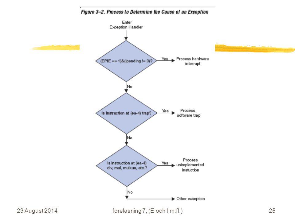 23 August 2014 IS1200 Datorteknik vt2009 föreläsning 7, (E och I m.fl.)25