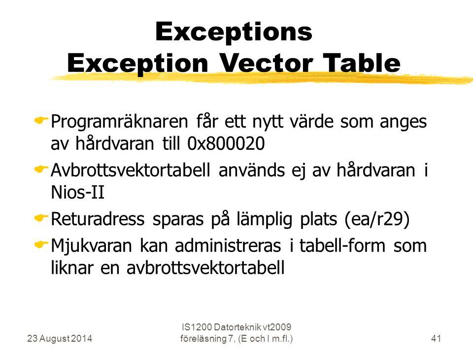 23 August 2014 IS1200 Datorteknik vt2009 föreläsning 7, (E och I m.fl.)41 Exceptions Exception Vector Table  Programräknaren får ett nytt värde som anges av hårdvaran till 0x800020  Avbrottsvektortabell används ej av hårdvaran i Nios-II  Returadress sparas på lämplig plats (ea/r29)  Mjukvaran kan administreras i tabell-form som liknar en avbrottsvektortabell