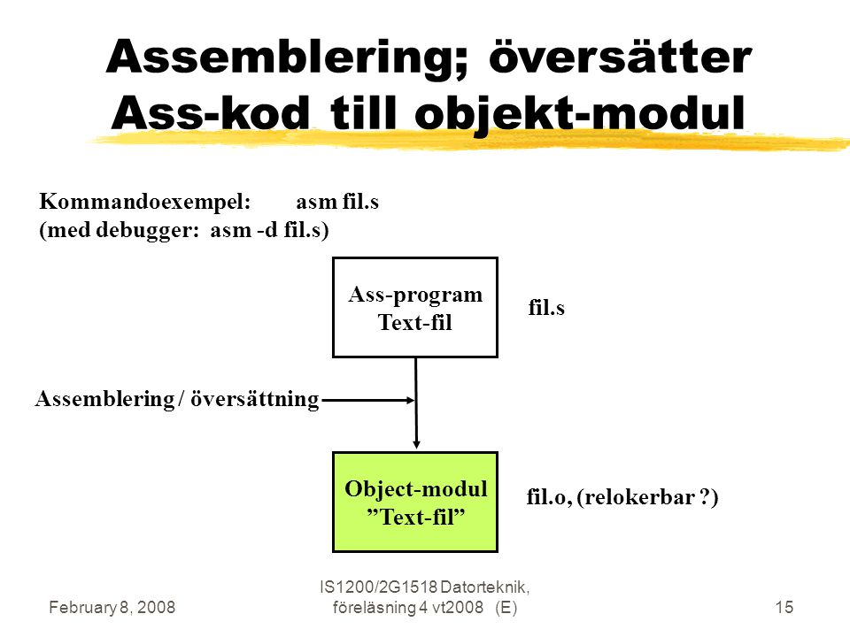 February 8, 2008 IS1200/2G1518 Datorteknik, föreläsning 4 vt2008 (E)15 Assemblering; översätter Ass-kod till objekt-modul Ass-program Text-fil Object-modul Text-fil Assemblering / översättning fil.s fil.o, (relokerbar ?) Kommandoexempel: asm fil.s (med debugger: asm -d fil.s)