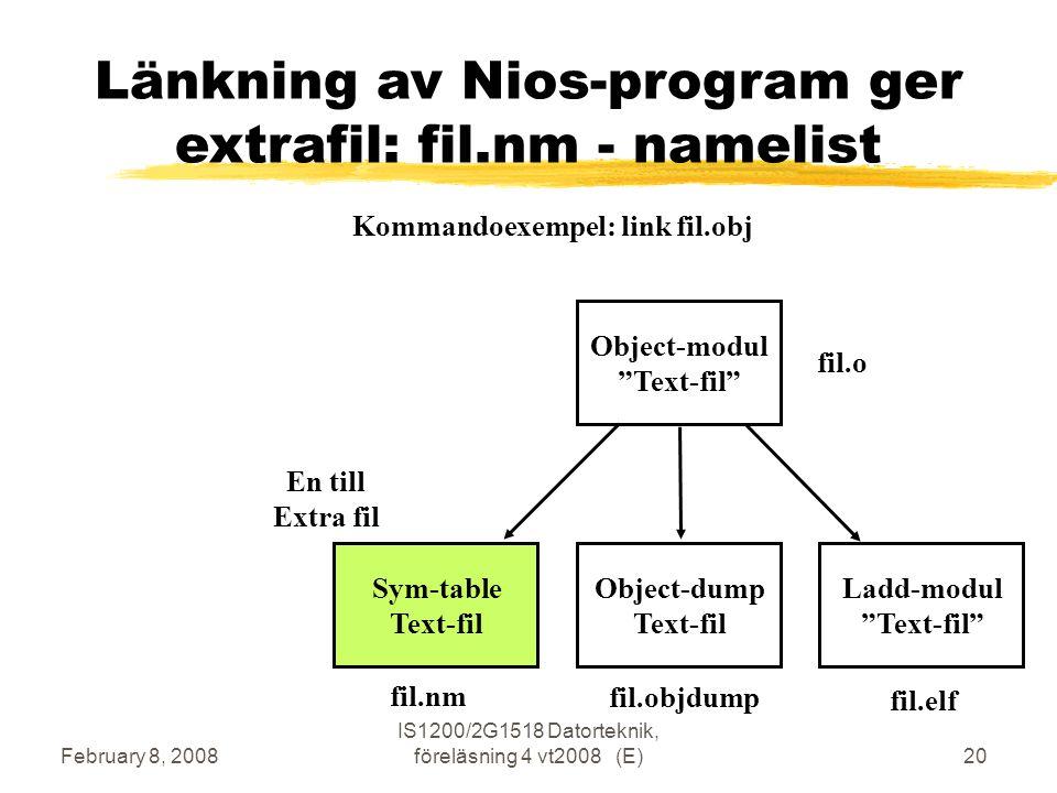 February 8, 2008 IS1200/2G1518 Datorteknik, föreläsning 4 vt2008 (E)20 Object-modul Text-fil Ladd-modul Text-fil fil.o fil.elf Kommandoexempel: link fil.obj Object-dump Text-fil En till Extra fil fil.objdump fil.nm Sym-table Text-fil Länkning av Nios-program ger extrafil: fil.nm - namelist