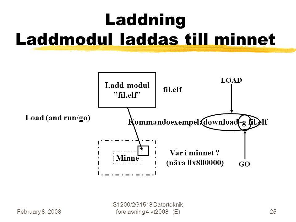February 8, 2008 IS1200/2G1518 Datorteknik, föreläsning 4 vt2008 (E)25 Laddning Laddmodul laddas till minnet Ladd-modul fil.elf Minne Load (and run/go) fil.elf Var i minnet .