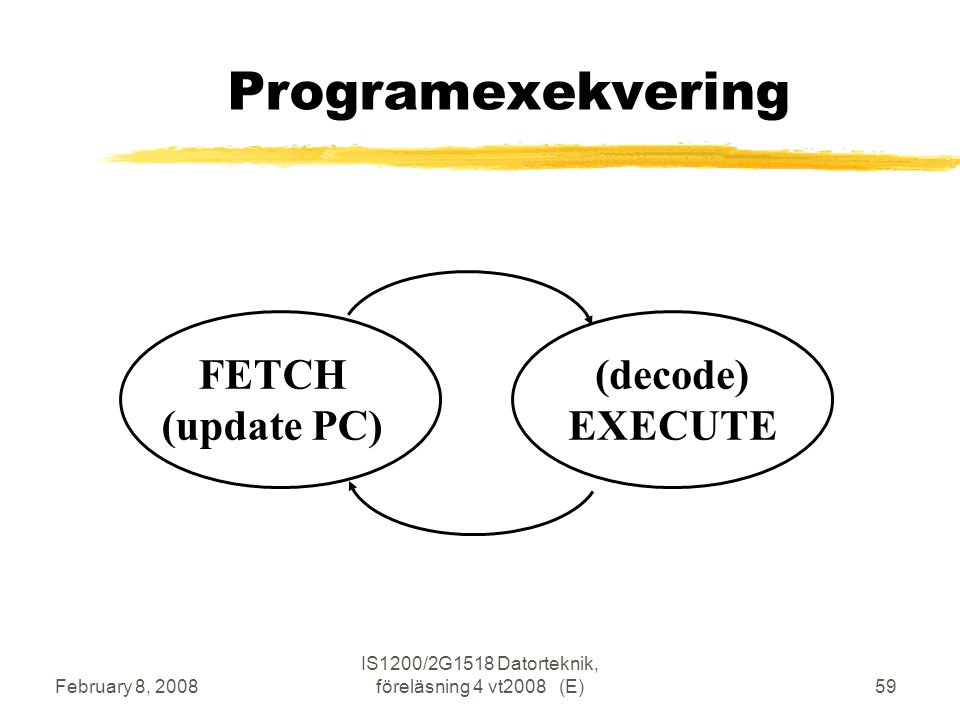 February 8, 2008 IS1200/2G1518 Datorteknik, föreläsning 4 vt2008 (E)59 Programexekvering FETCH (update PC) (decode) EXECUTE