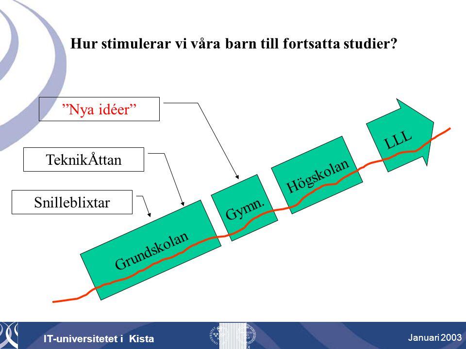 """IT-universitetet i Kista Januari 2003 GrundskolanGymn.Högskolan LLL TeknikÅttan Snilleblixtar """"Nya idéer"""" Hur stimulerar vi våra barn till fortsatta s"""