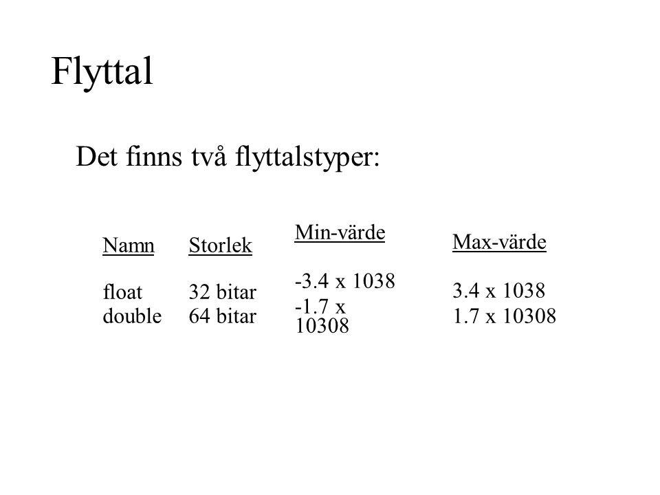 Flyttal Det finns två flyttalstyper: Namn float double Storlek 32 bitar 64 bitar Min-värde -3.4 x 1038 -1.7 x 10308 Max-värde 3.4 x 1038 1.7 x 10308