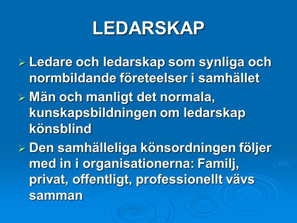 LEDARSKAP  Ledare och ledarskap som synliga och normbildande företeelser i samhället  Män och manligt det normala, kunskapsbildningen om ledarskap k