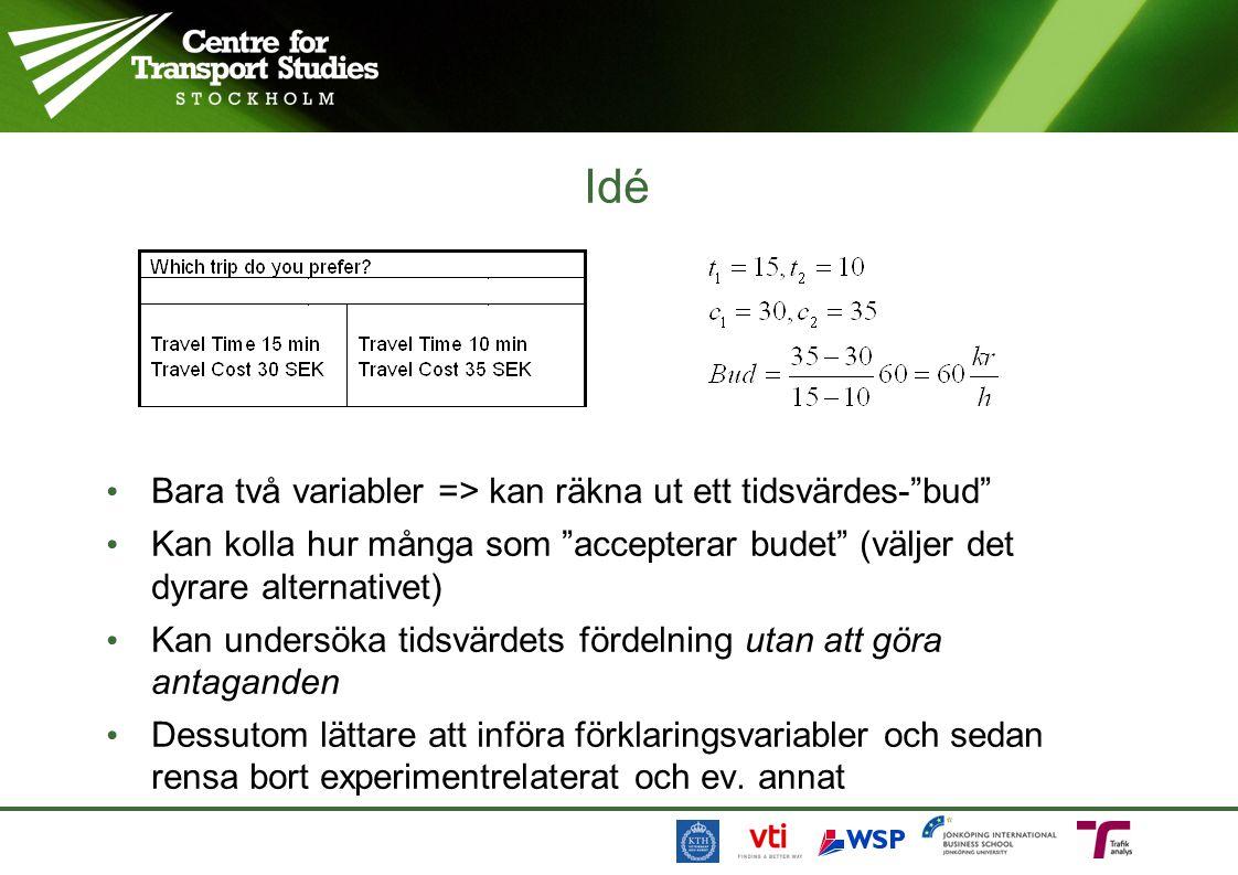 """Idé Bara två variabler => kan räkna ut ett tidsvärdes-""""bud"""" Kan kolla hur många som """"accepterar budet"""" (väljer det dyrare alternativet) Kan undersöka"""