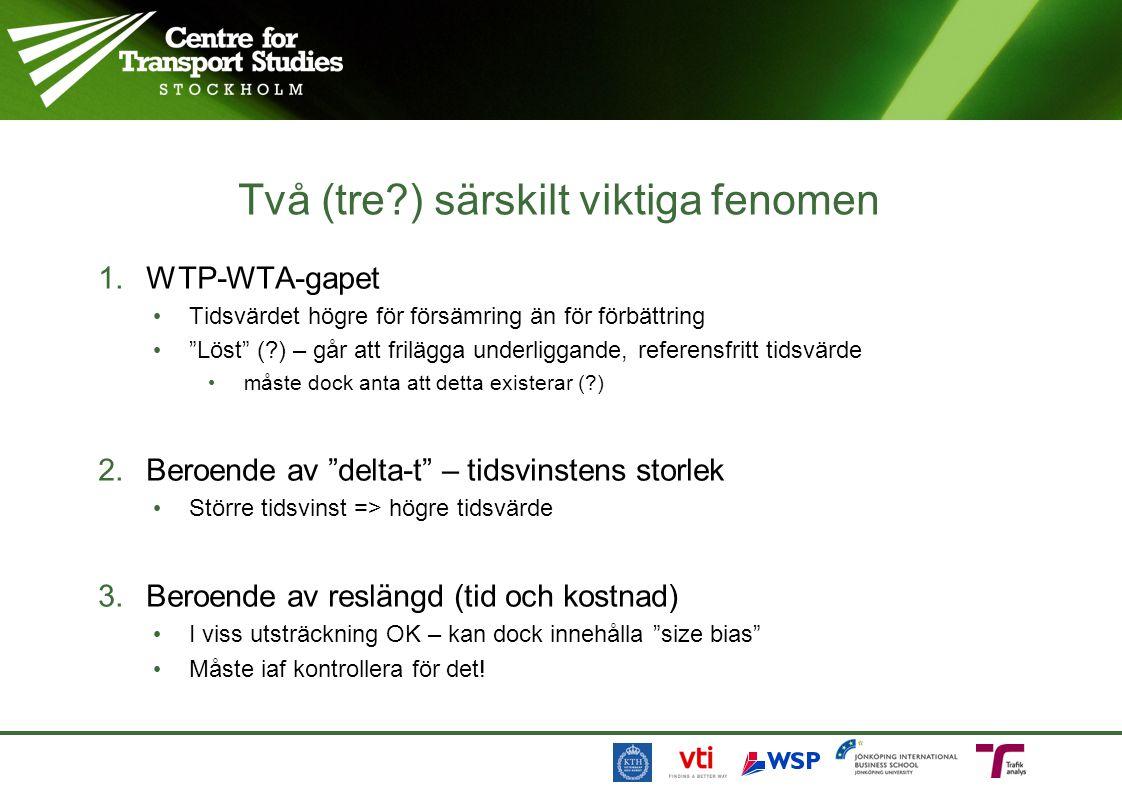 """Två (tre?) särskilt viktiga fenomen 1.WTP-WTA-gapet Tidsvärdet högre för försämring än för förbättring """"Löst"""" (?) – går att frilägga underliggande, re"""