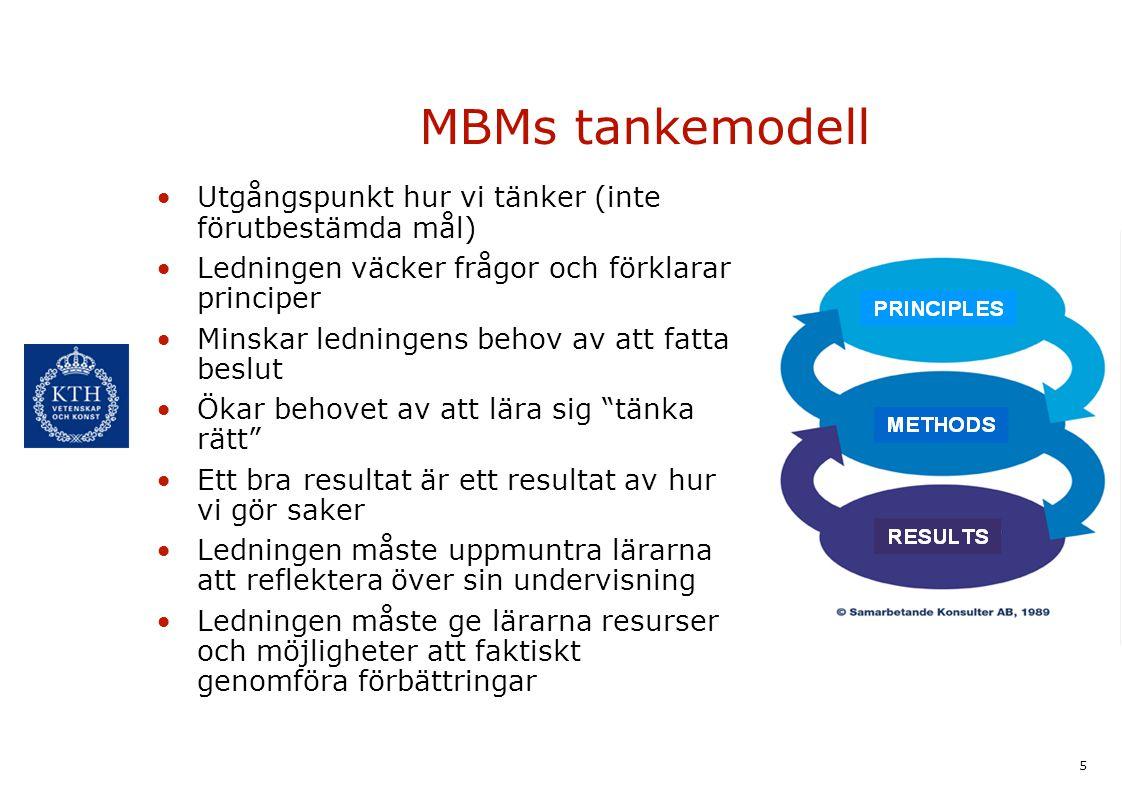 6 Utvecklingsarbetet baserat på MBM En gemensam utgångspunkt ger lärarna möjlighet att reflektera över sin arbetssituation och finna varför och hur dom kan förbättra sig När varför och hur har fastställts måste resurser ges för genomförande Bearbeta verkliga problem som uppfattats av lärarna genom deras reflektioner Nödvändigt med tålamod och uthållighet