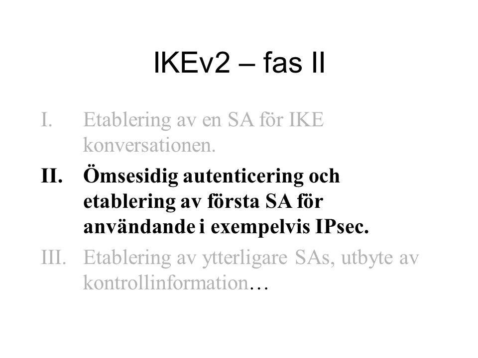 IKEv2 – fas II I.Etablering av en SA för IKE konversationen.