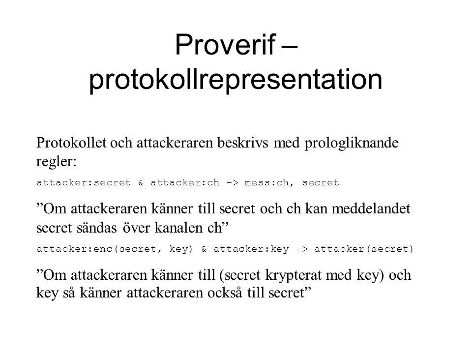 Proverif – protokollrepresentation Protokollet och attackeraren beskrivs med prologliknande regler: attacker:secret & attacker:ch -> mess:ch, secret Om attackeraren känner till secret och ch kan meddelandet secret sändas över kanalen ch attacker:enc(secret, key) & attacker:key -> attacker(secret) Om attackeraren känner till (secret krypterat med key) och key så känner attackeraren också till secret