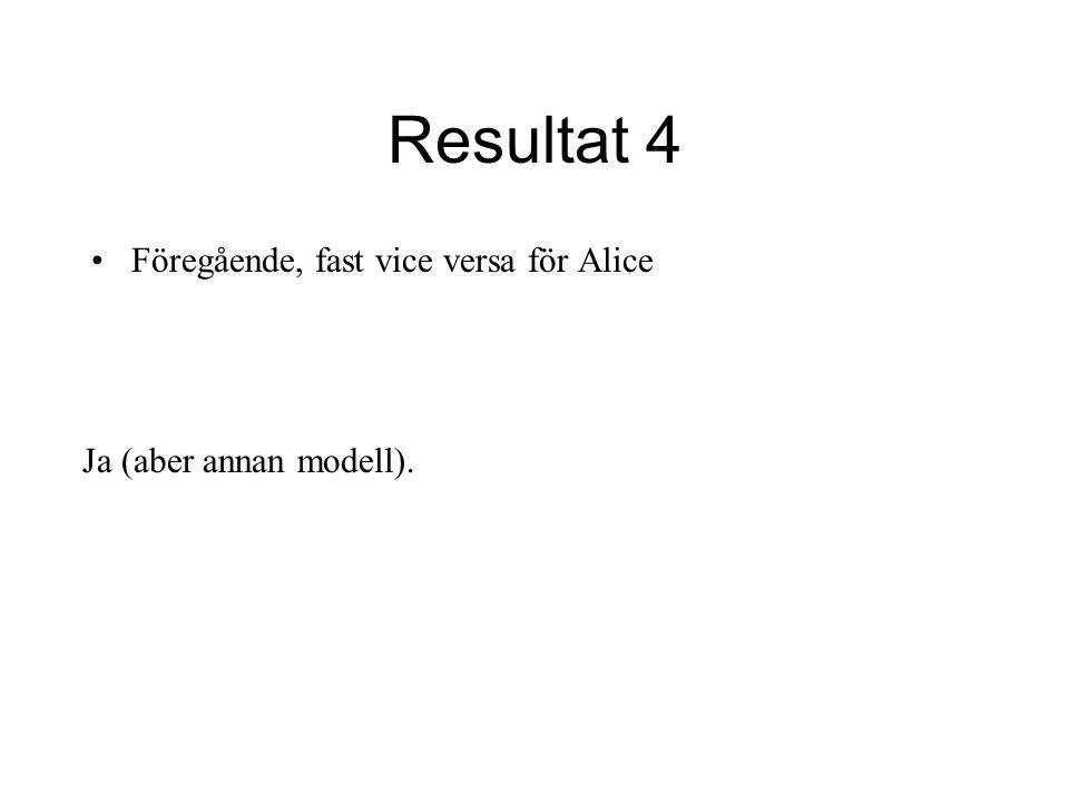Resultat 4 Föregående, fast vice versa för Alice Ja (aber annan modell).
