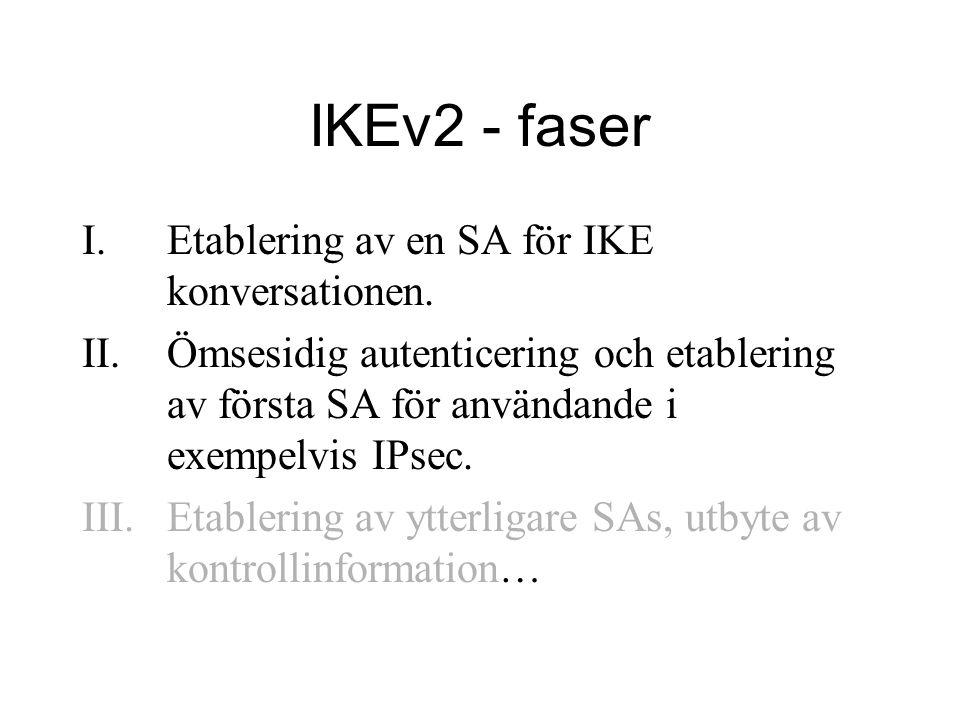IKEv2 - faser I.Etablering av en SA för IKE konversationen.