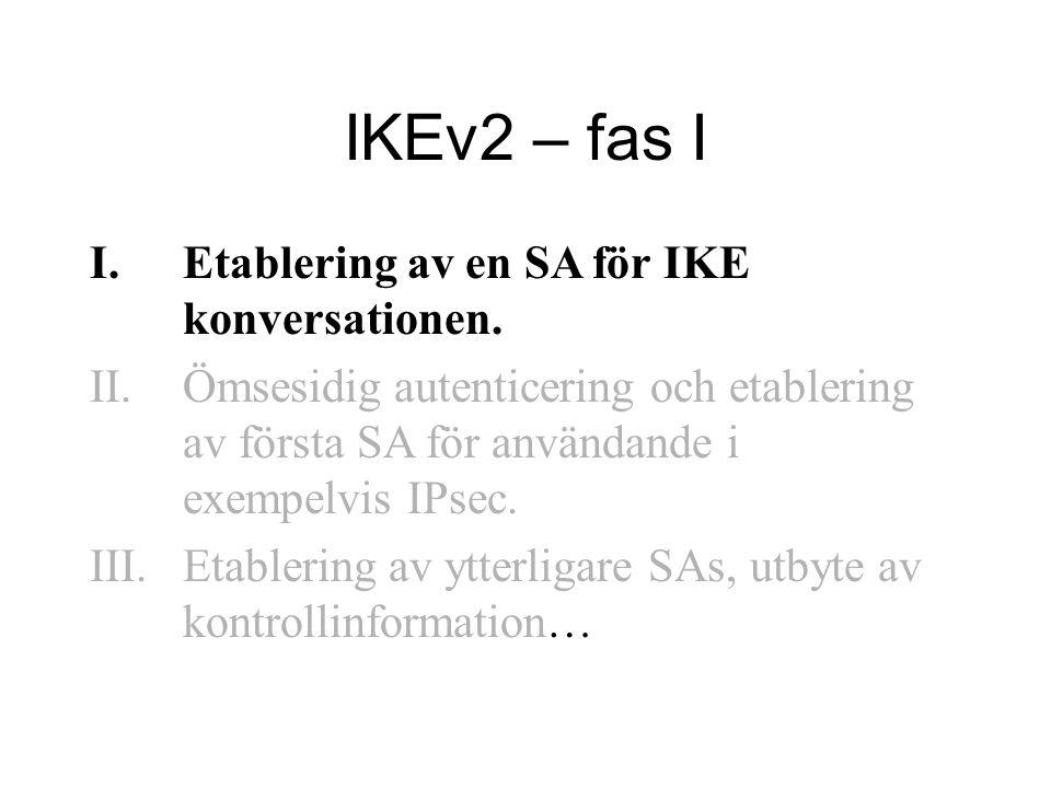 IKEv2 – fas I I.Etablering av en SA för IKE konversationen.