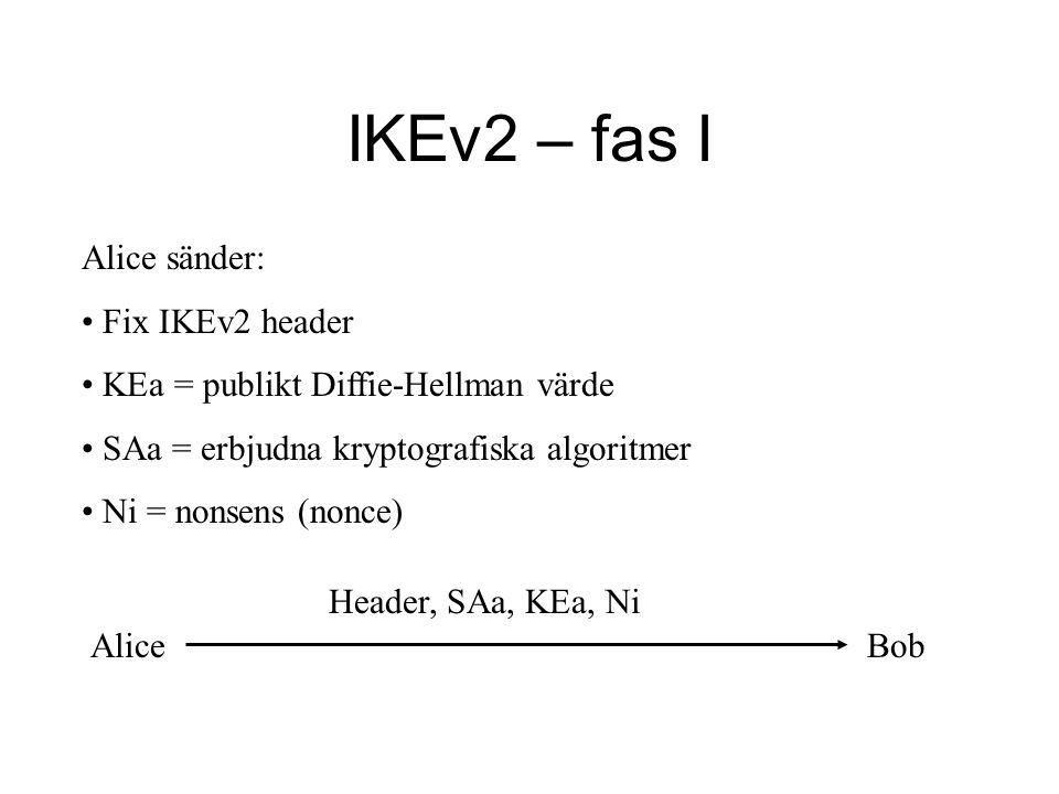 IKEv2 – fas I Alice sänder: Fix IKEv2 header KEa = publikt Diffie-Hellman värde SAa = erbjudna kryptografiska algoritmer Ni = nonsens (nonce) AliceBob Header, SAa, KEa, Ni