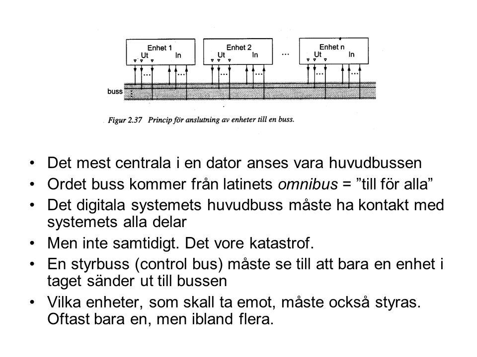 Det mest centrala i en dator anses vara huvudbussen Ordet buss kommer från latinets omnibus = till för alla Det digitala systemets huvudbuss måste ha kontakt med systemets alla delar Men inte samtidigt.