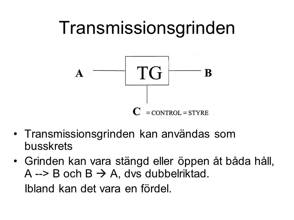 Transmissionsgrinden Transmissionsgrinden kan användas som busskrets Grinden kan vara stängd eller öppen åt båda håll, A --> B och B  A, dvs dubbelriktad.