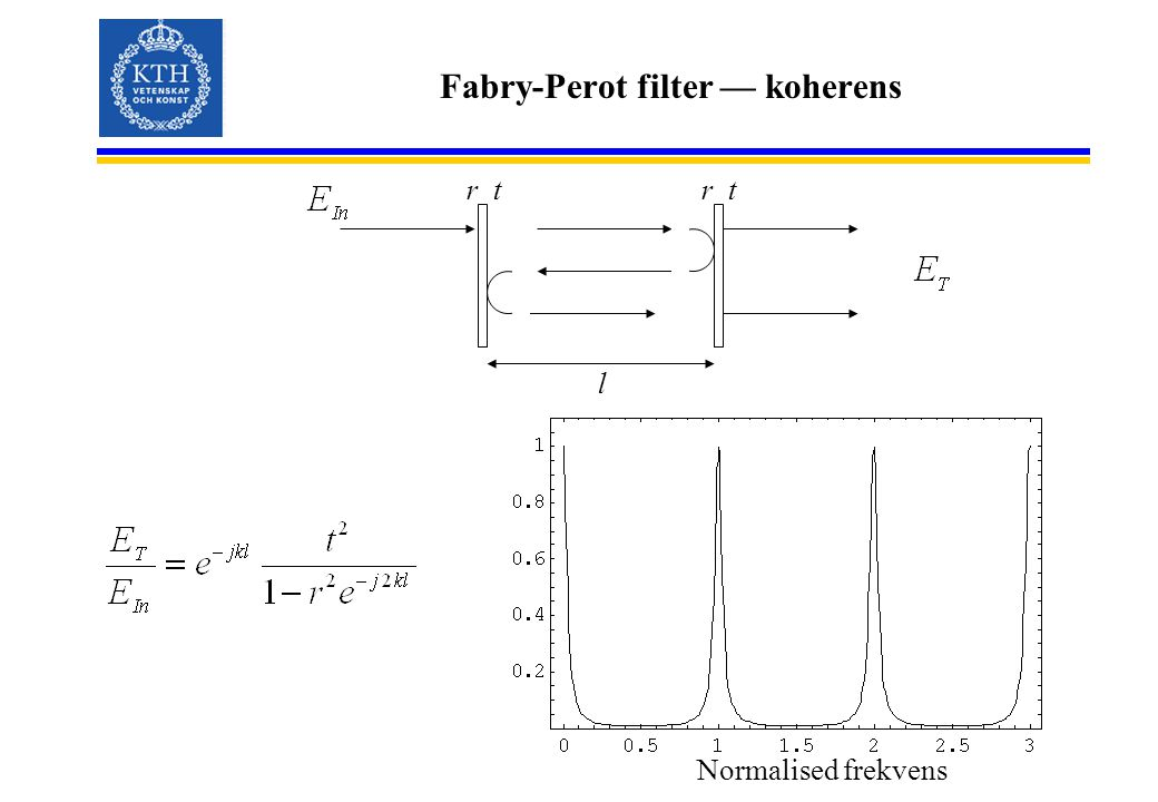 Fabry-Perot filter — koherens l r t Normalised frekvens
