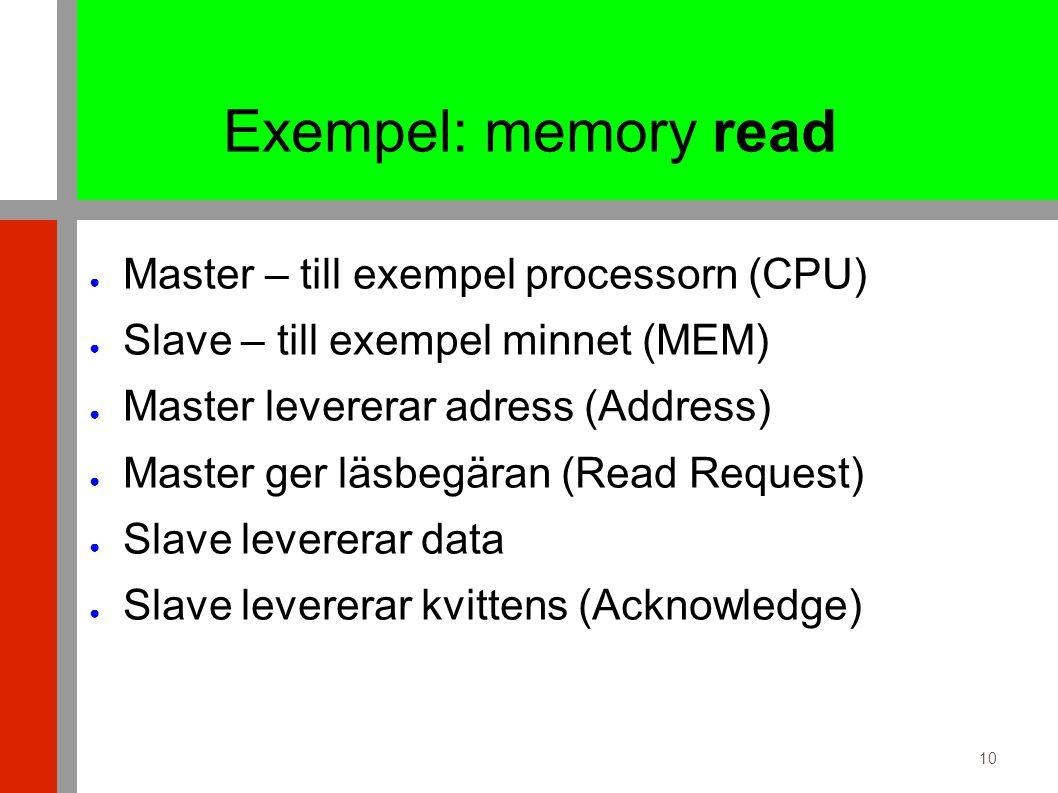 10 Exempel: memory read ● Master – till exempel processorn (CPU) ● Slave – till exempel minnet (MEM) ● Master levererar adress (Address) ● Master ger läsbegäran (Read Request) ● Slave levererar data ● Slave levererar kvittens (Acknowledge)