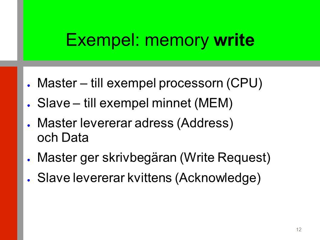 12 Exempel: memory write ● Master – till exempel processorn (CPU) ● Slave – till exempel minnet (MEM) ● Master levererar adress (Address) och Data ● Master ger skrivbegäran (Write Request) ● Slave levererar kvittens (Acknowledge)