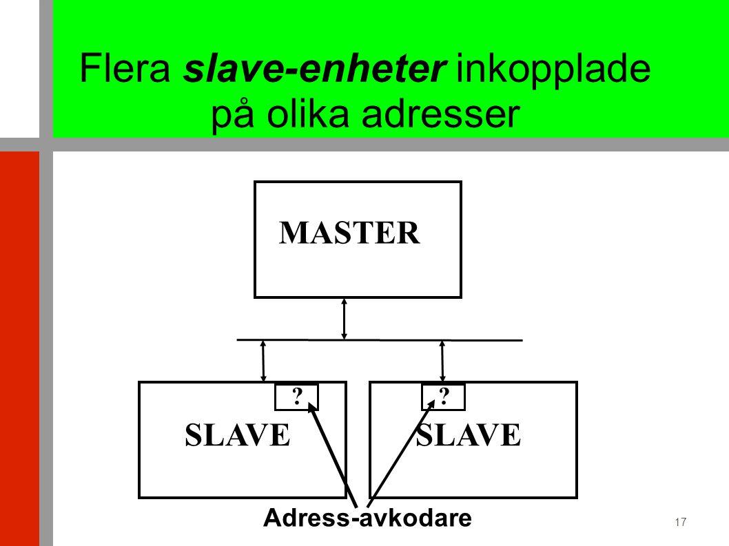 17 Flera slave-enheter inkopplade på olika adresser MASTER SLAVE Adress-avkodare