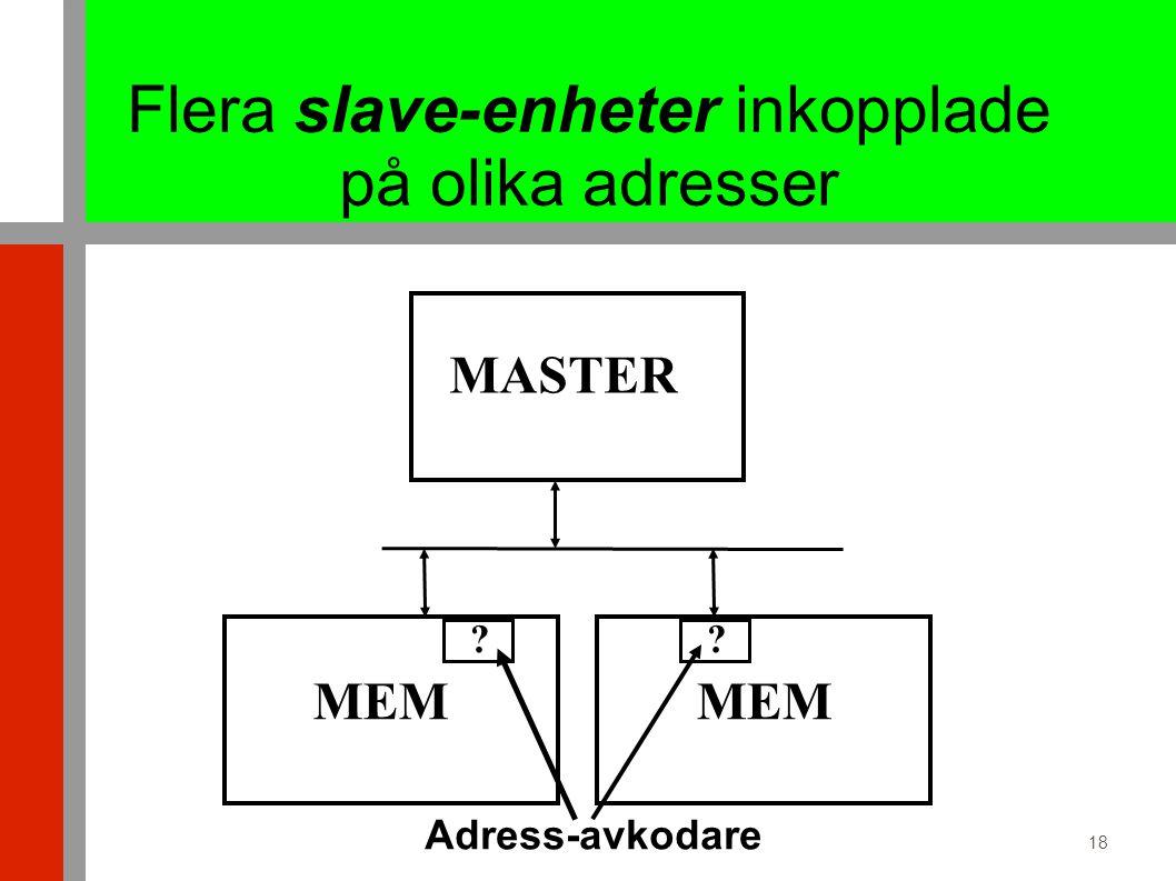 18 Flera slave-enheter inkopplade på olika adresser MASTER MEM Adress-avkodare