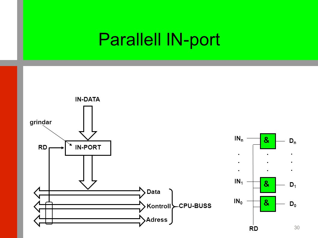 30 Parallell IN-port &......