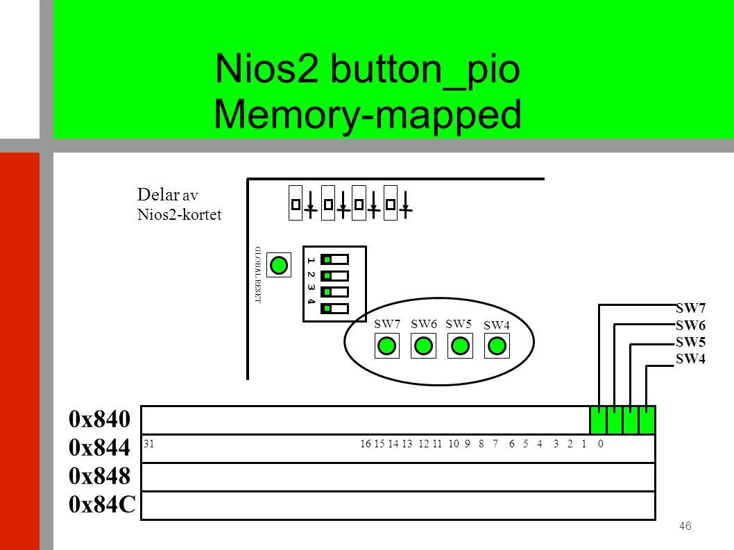 46 0x840 0x844 0x848 0x84C 31 16 15 14 13 12 11 10 9 8 7 6 5 4 3 2 1 0 SW7 SW6 SW5 SW4 SW5 SW4 SW6SW7 1 2 3 4 GLOBAL RESET Delar av Nios2-kortet Nios2 button_pio Memory-mapped