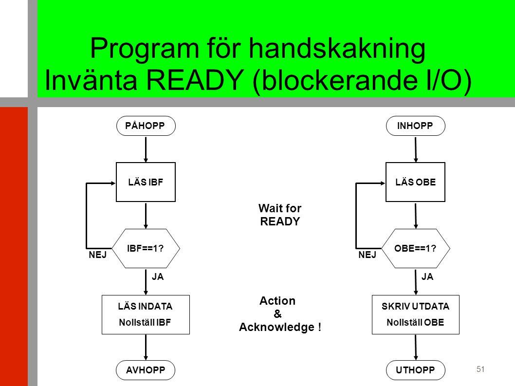 51 Program för handskakning Invänta READY (blockerande I/O) PÅHOPP AVHOPP IBF==1.