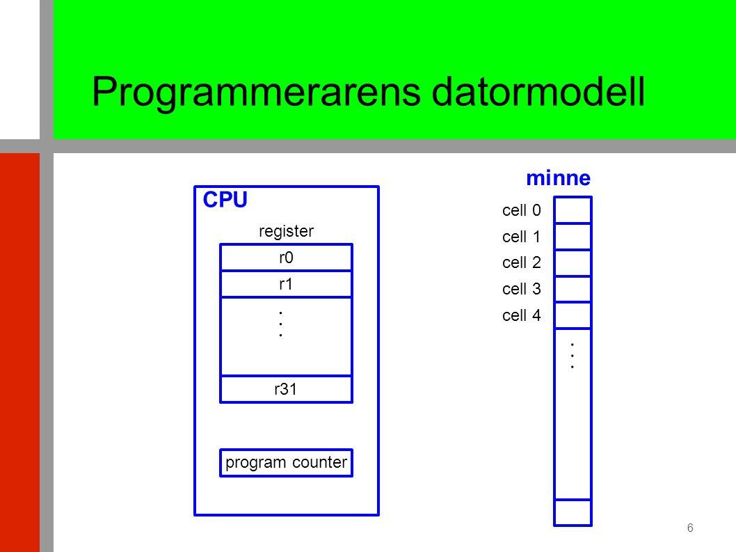 7 Viktiga delar i en dator CPU MEM BUS I/O program data