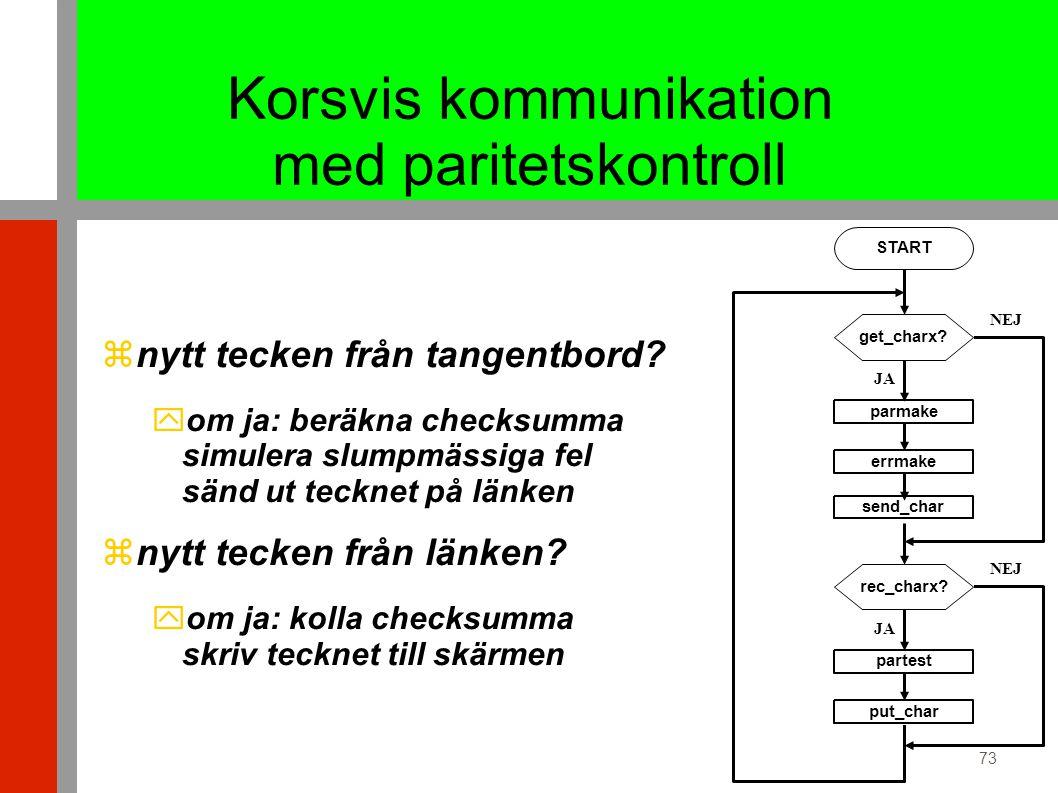 73 Korsvis kommunikation med paritetskontroll START get_charx.