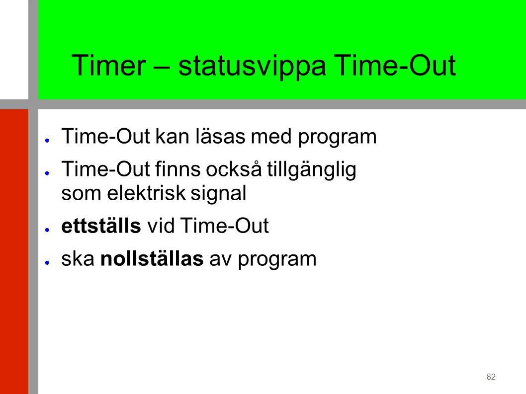 82 Timer – statusvippa Time-Out ● Time-Out kan läsas med program ● Time-Out finns också tillgänglig som elektrisk signal ● ettställs vid Time-Out ● ska nollställas av program