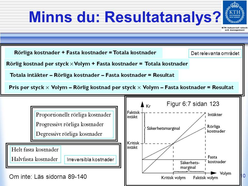 10 Minns du: Resultatanalys? Om inte: Läs sidorna 89-140 Figur 6:7 sidan 123 Det relevanta området Irreversibla kostnader