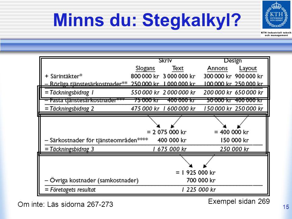 15 Minns du: Stegkalkyl? Exempel sidan 269 Om inte: Läs sidorna 267-273