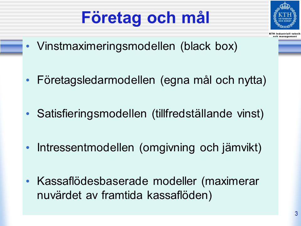3 Företag och mål Vinstmaximeringsmodellen (black box) Företagsledarmodellen (egna mål och nytta) Satisfieringsmodellen (tillfredställande vinst) Intr