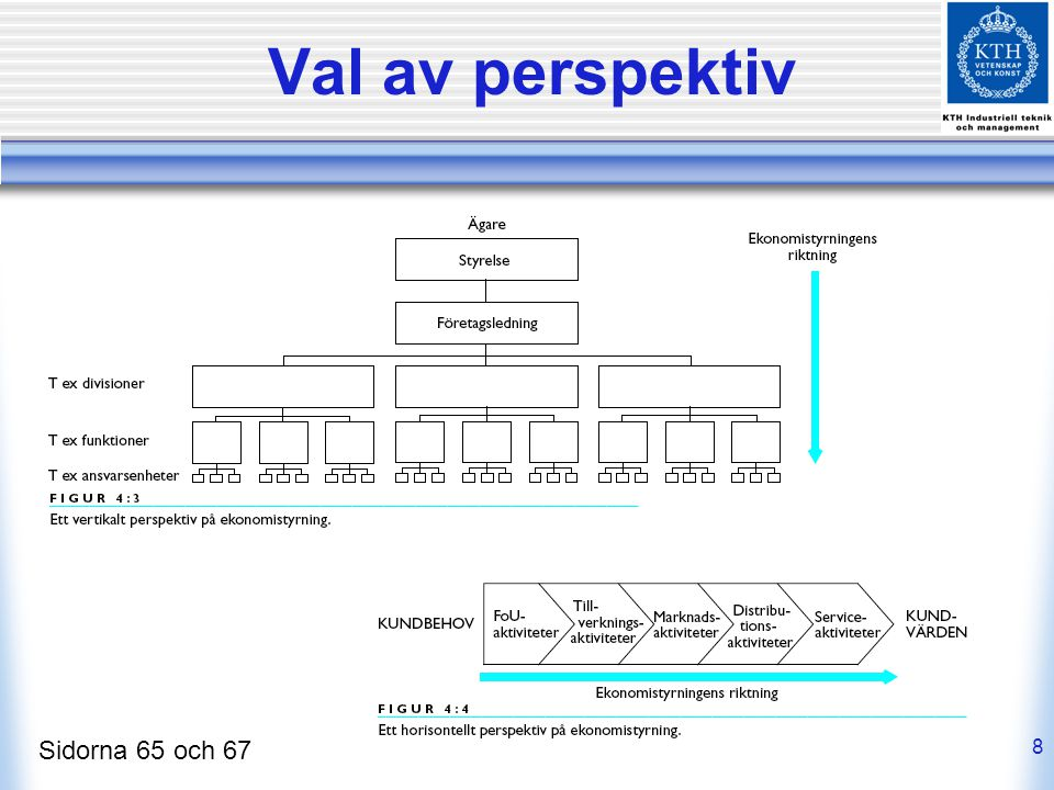 8 Val av perspektiv Sidorna 65 och 67