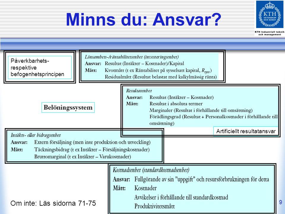 9 Minns du: Ansvar? Om inte: Läs sidorna 71-75 Artificiellt resultatansvar Påverkbarhets- respektive befogenhetsprincipen