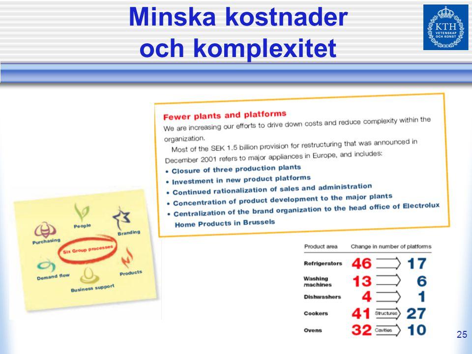 25 Minska kostnader och komplexitet