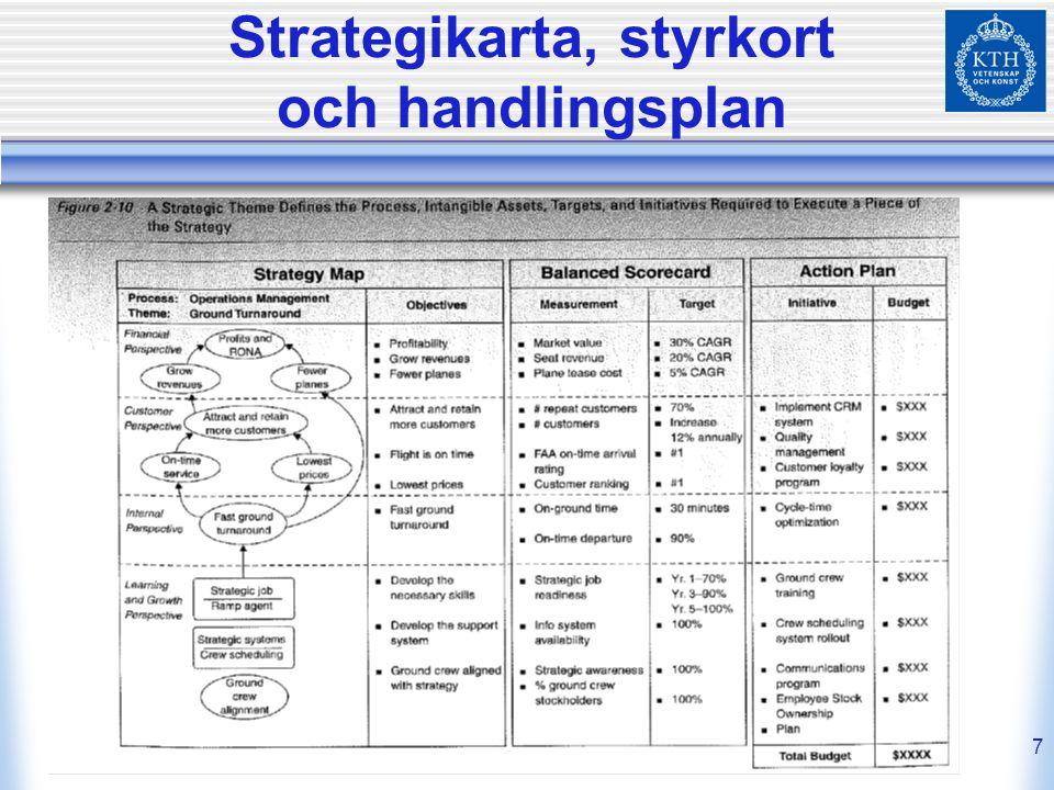 7 Strategikarta, styrkort och handlingsplan