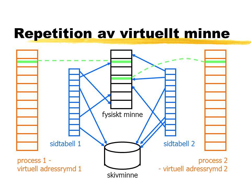 Adressöversättning virtuell adress virtuellt sidnummer (VPN)sidoffset (PO) fysisk adress fysiskt sidnummer (PPN)sidoffset (PO) adress- översättning